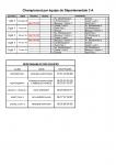 équipe-5-en-départementale-3_Page_1
